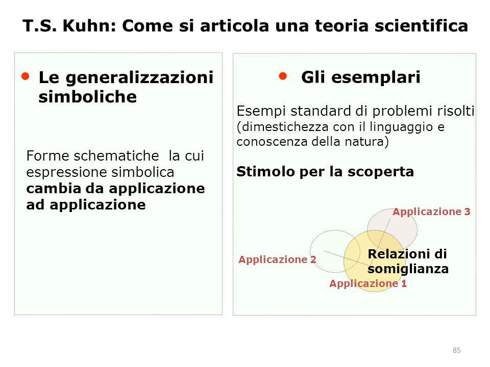 85 T.S. Kuhn: Come si articola una teoria scientifica Le generalizzazioni simboliche Forme schematiche la cui espressione simbolica cambia da applicaz