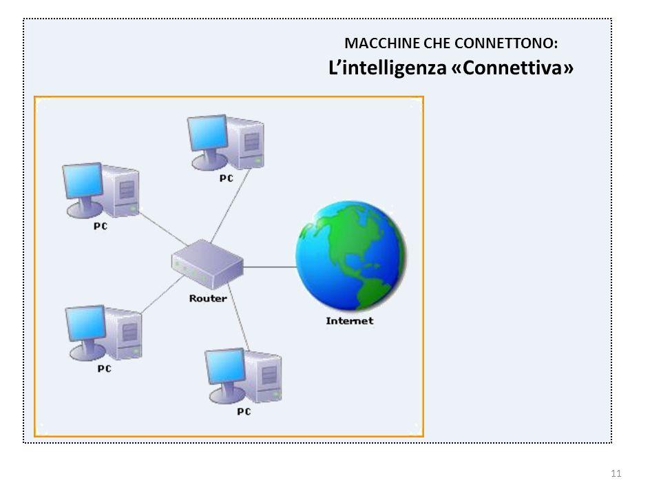 11 MACCHINE CHE CONNETTONO: L'intelligenza «Connettiva»
