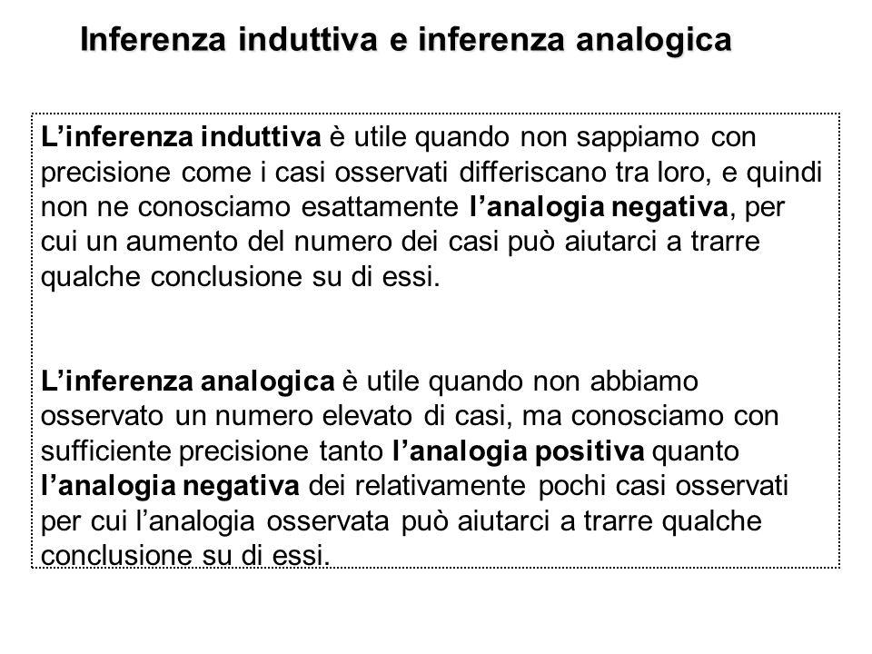 Inferenza induttiva e inferenza analogica L'inferenza induttiva è utile quando non sappiamo con precisione come i casi osservati differiscano tra loro