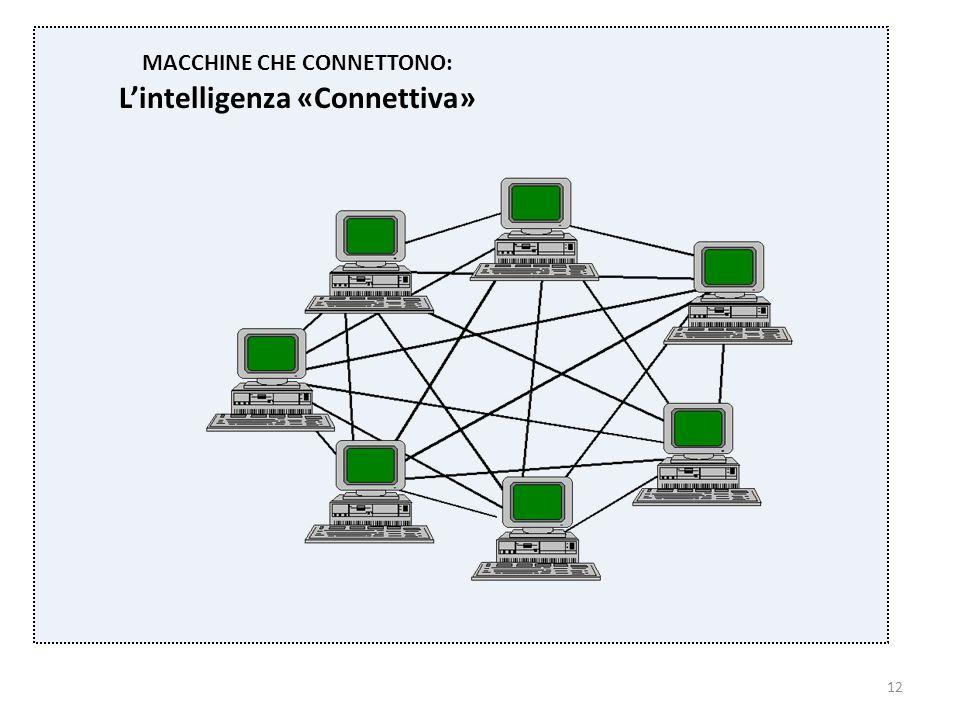 12 MACCHINE CHE CONNETTONO: L'intelligenza «Connettiva»