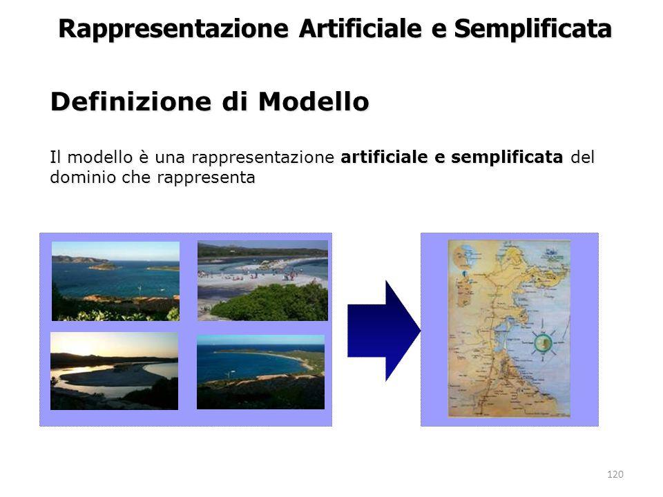 120 Rappresentazione Artificiale e Semplificata Definizione di Modello Il modello è una rappresentazione artificiale e semplificata del dominio che rappresenta