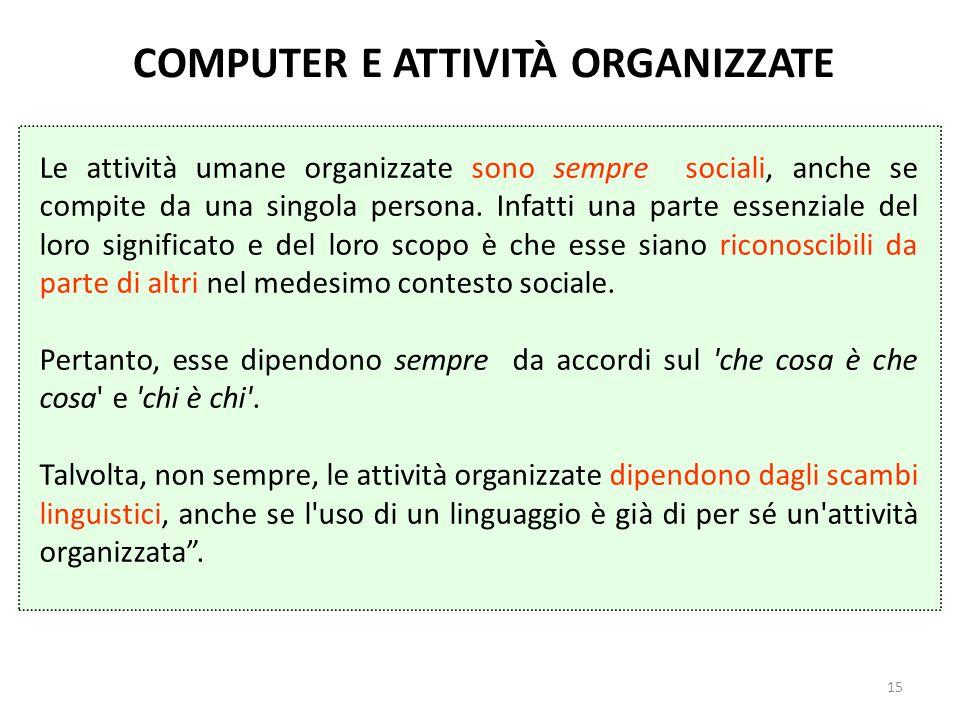 15 COMPUTER E ATTIVITÀ ORGANIZZATE Le attività umane organizzate sono sempre sociali, anche se compite da una singola persona. Infatti una parte essen