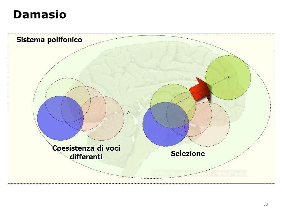 33 Sistema polifonico Selezione Damasio Coesistenza di voci differenti