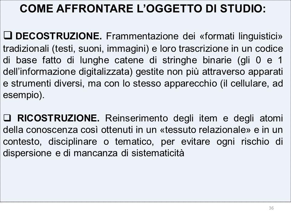 36 COME AFFRONTARE L'OGGETTO DI STUDIO:  DECOSTRUZIONE.
