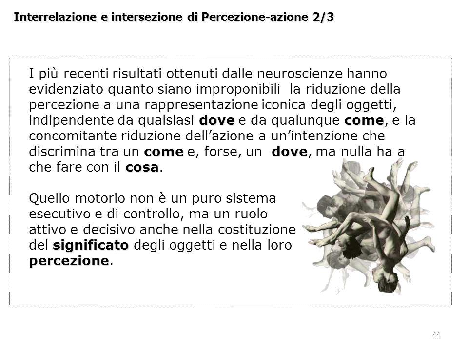 44 dovecome comedove cosa I più recenti risultati ottenuti dalle neuroscienze hanno evidenziato quanto siano improponibili la riduzione della percezio