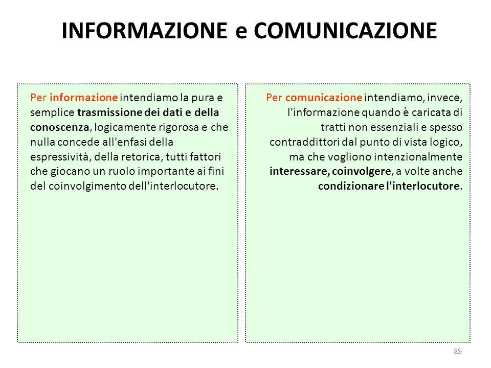 89 INFORMAZIONE e COMUNICAZIONE Per informazione intendiamo la pura e semplice trasmissione dei dati e della conoscenza, logicamente rigorosa e che nulla concede all enfasi della espressività, della retorica, tutti fattori che giocano un ruolo importante ai fini del coinvolgimento dell interlocutore.