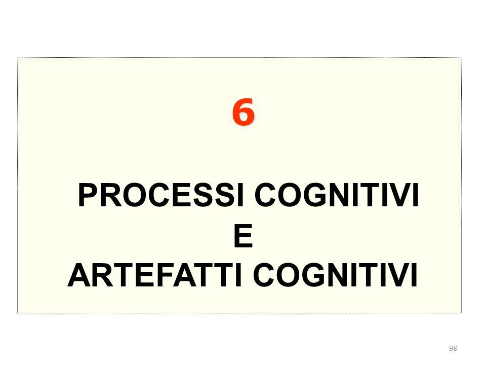 98 6 PROCESSI COGNITIVI E ARTEFATTI COGNITIVI