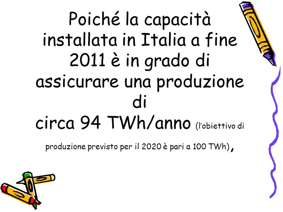 Poiché la capacità installata in Italia a fine 2011 è in grado di assicurare una produzione di circa 94 TWh/anno (l'obiettivo di produzione previsto per il 2020 è pari a 100 TWh),