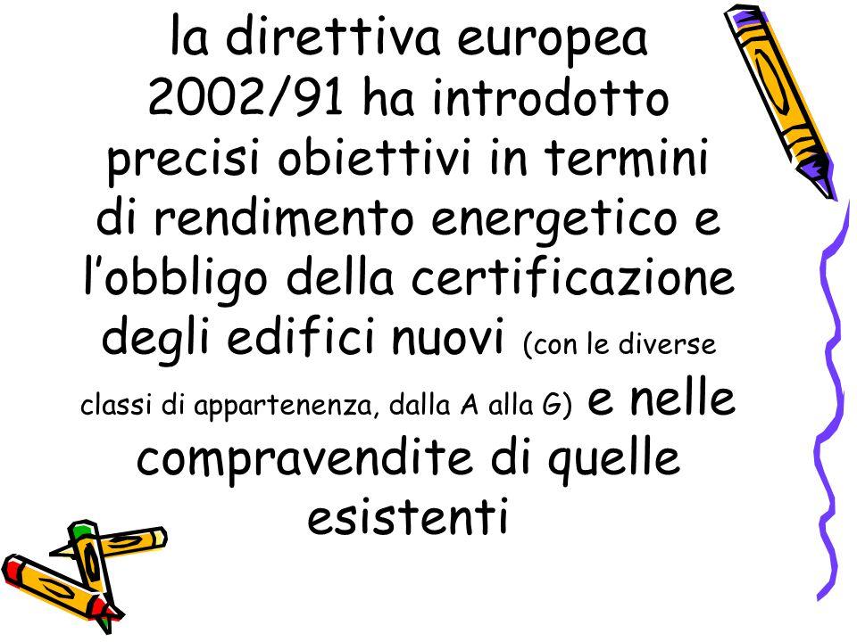 la direttiva europea 2002/91 ha introdotto precisi obiettivi in termini di rendimento energetico e l'obbligo della certificazione degli edifici nuovi (con le diverse classi di appartenenza, dalla A alla G) e nelle compravendite di quelle esistenti
