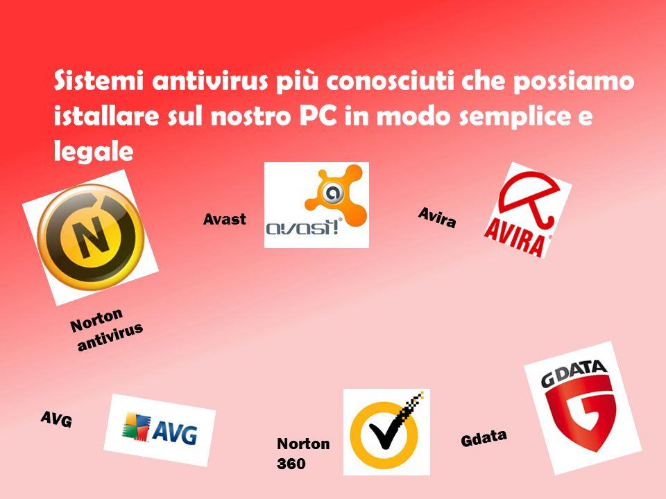 Sistemi antivirus più conosciuti che possiamo istallare sul nostro PC in modo semplice e legale Avira Gdata Avast Norton 360 AVG Norton antivirus