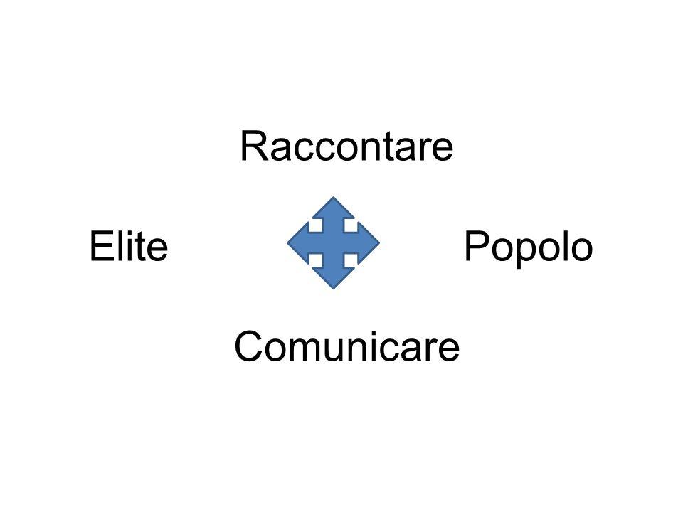 3 missione valori strategia obiettivi offerta distribuzione comunicazione identità percezione immagine Identità, percezione e immagine realtà