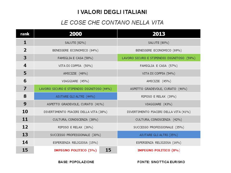 SVEGLIA ITALIA! Liberare le energie positive del nostro paese