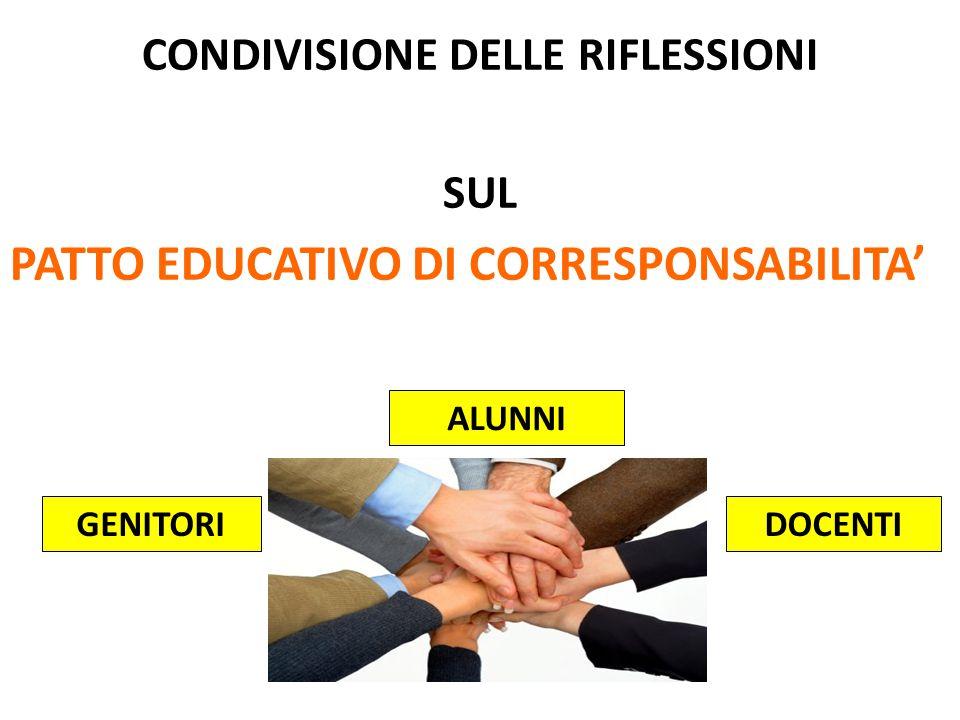 CONDIVISIONE DELLE RIFLESSIONI SUL PATTO EDUCATIVO DI CORRESPONSABILITA' GENITORIDOCENTI ALUNNI