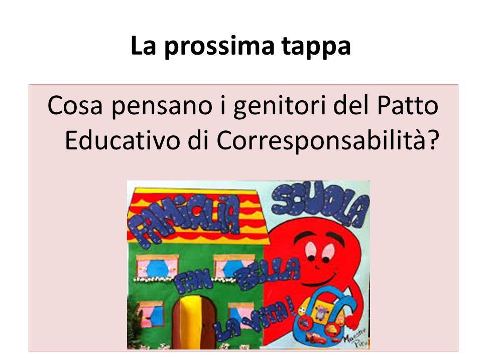 La prossima tappa Cosa pensano i genitori del Patto Educativo di Corresponsabilità?