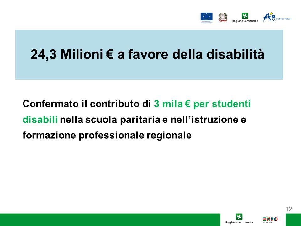 24,3 Milioni € a favore della disabilità Confermato il contributo di 3 mila € per studenti disabili nella scuola paritaria e nell'istruzione e formazione professionale regionale 12