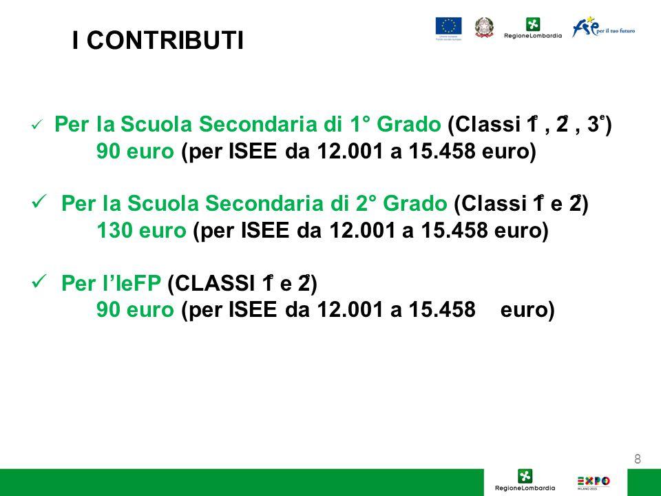 Per la Scuola Secondaria di 1° Grado (Classi 1, 2, 3 ) 90 euro (per ISEE da 12.001 a 15.458 euro) Per la Scuola Secondaria di 2° Grado (Classi 1 e 2) 130 euro (per ISEE da 12.001 a 15.458 euro) Per l'IeFP (CLASSI 1 e 2) 90 euro (per ISEE da 12.001 a 15.458 euro) I CONTRIBUTI 8