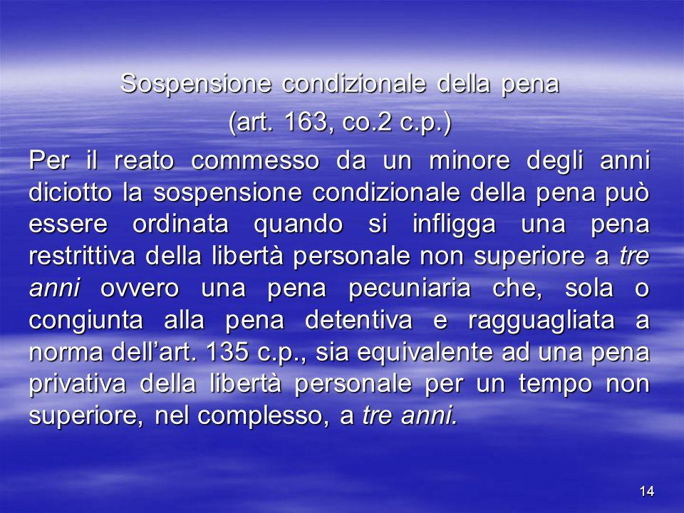 14 Sospensione condizionale della pena (art. 163, co.2 c.p.) Per il reato commesso da un minore degli anni diciotto la sospensione condizionale della