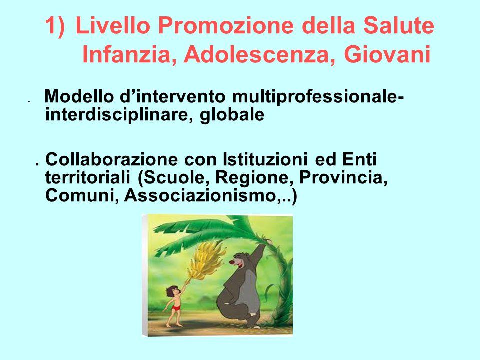 1)Livello Promozione della Salute Infanzia, Adolescenza, Giovani. Modello d'intervento multiprofessionale- interdisciplinare, globale. Collaborazione