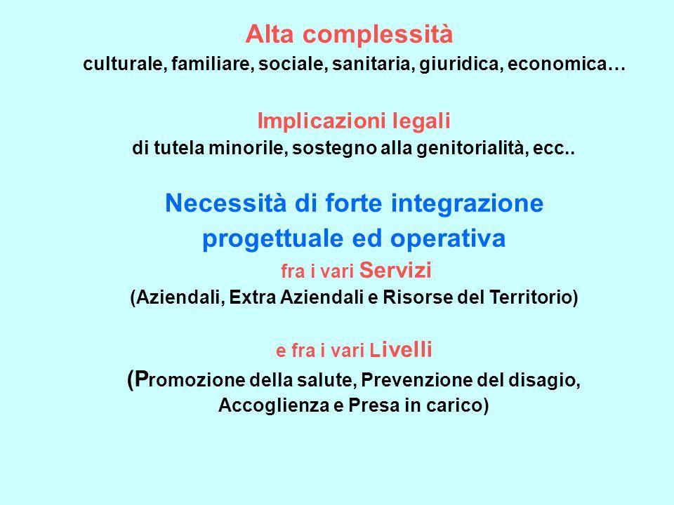 Alta complessità culturale, familiare, sociale, sanitaria, giuridica, economica… Implicazioni legali di tutela minorile, sostegno alla genitorialità,