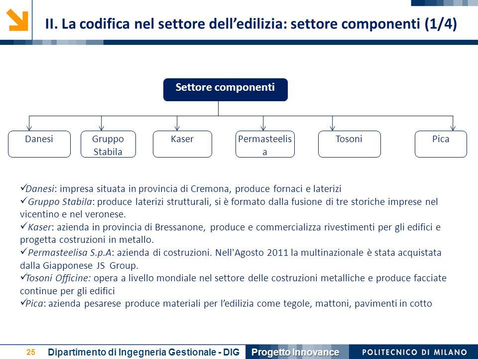 25 DanesiGruppo Stabila KaserPermasteelis a TosoniPica Settore componenti Danesi: impresa situata in provincia di Cremona, produce fornaci e laterizi