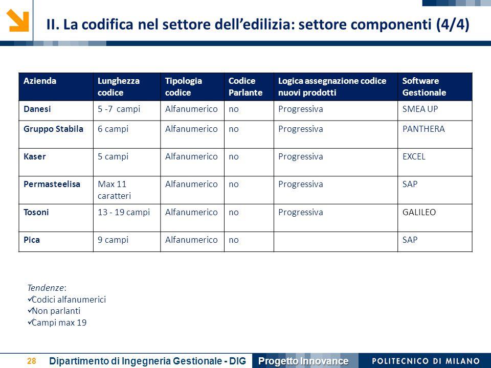 28 AziendaLunghezza codice Tipologia codice Codice Parlante Logica assegnazione codice nuovi prodotti Software Gestionale Danesi5 -7 campiAlfanumerico