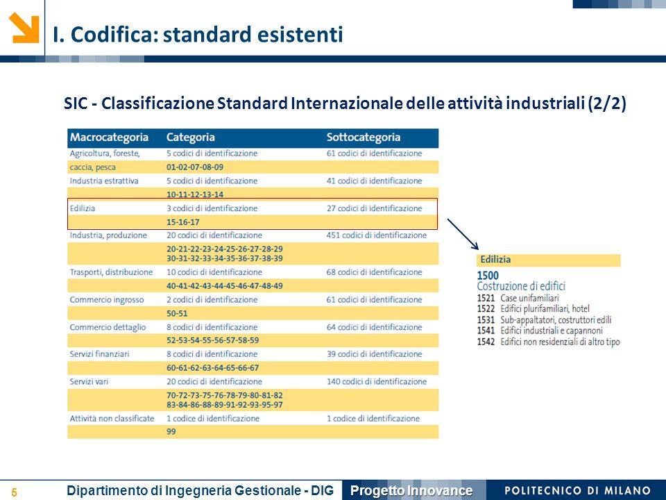 5 Progetto Innovance Dipartimento di Ingegneria Gestionale - DIG I. Codifica: standard esistenti SIC - Classificazione Standard Internazionale delle a