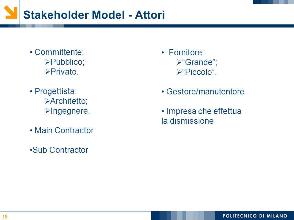 Stakeholder Model - Attori 18 Committente:  Pubblico;  Privato.