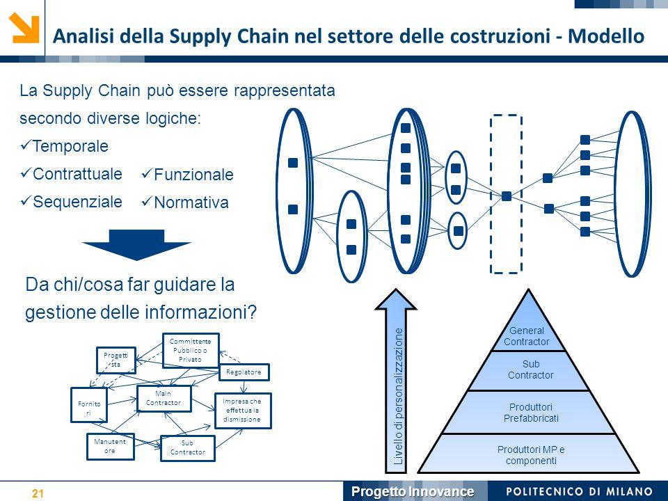 Analisi della Supply Chain nel settore delle costruzioni - Modello 21 Progetto Innovance La Supply Chain può essere rappresentata secondo diverse logiche: Temporale Contrattuale Sequenziale Da chi/cosa far guidare la gestione delle informazioni.