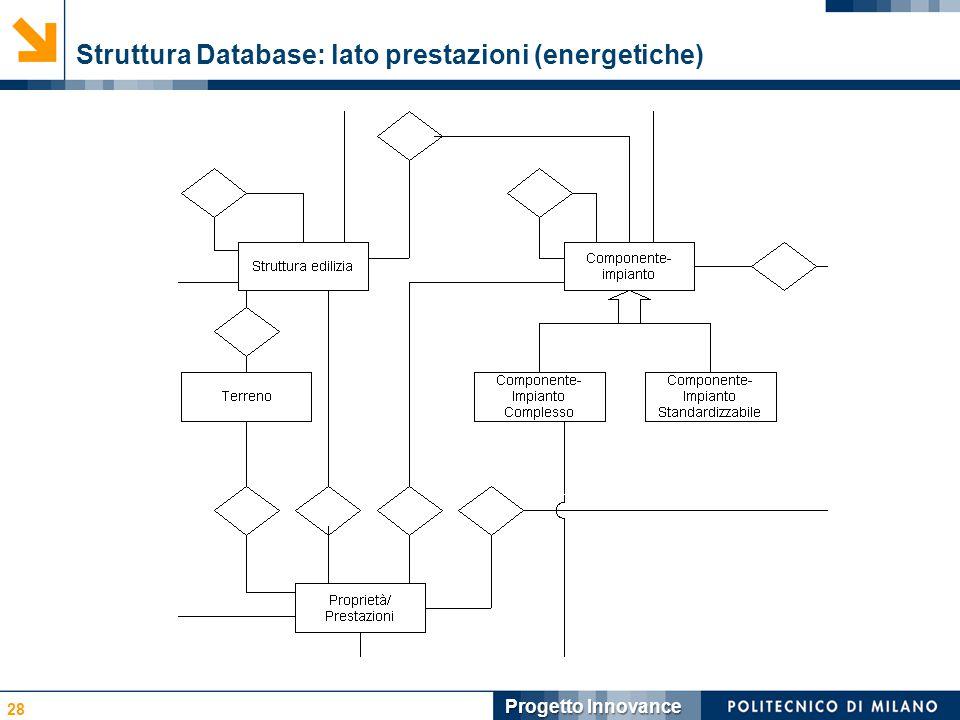 Struttura Database: lato prestazioni (energetiche) 28 Progetto Innovance