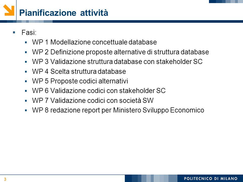 Struttura Database: lato procurement 24 Progetto Innovance