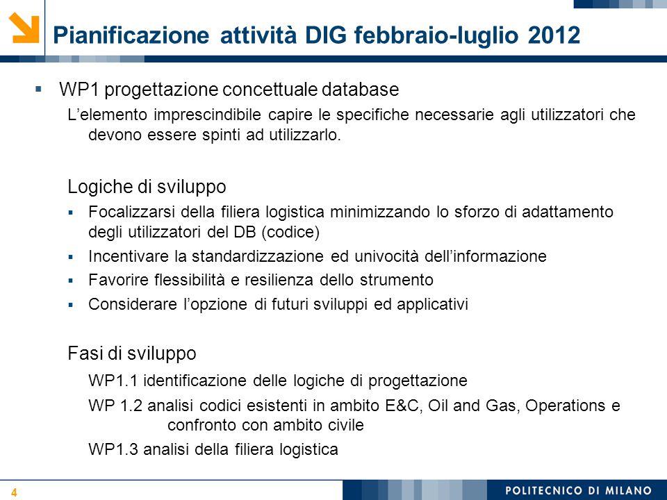 Pianificazione attività DIG febbraio-luglio 2012 4  WP1 progettazione concettuale database L'elemento imprescindibile capire le specifiche necessarie agli utilizzatori che devono essere spinti ad utilizzarlo.