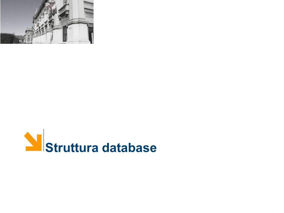 Struttura Database: lato normativo (amministrativo/legale) 26 Progetto Innovance