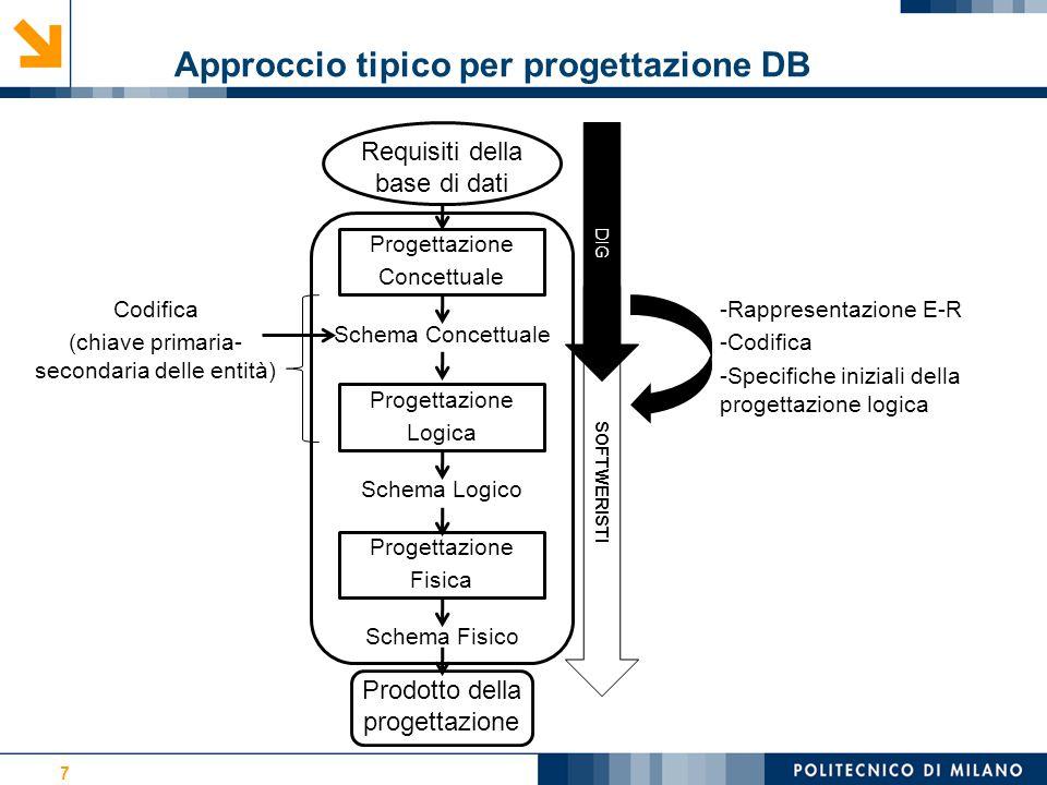 Approccio tipico per progettazione DB 7 Progettazione Concettuale Progettazione Logica Progettazione Fisica Schema Concettuale Schema Logico Schema Fisico Requisiti della base di dati Prodotto della progettazione Codifica (chiave primaria- secondaria delle entità) SOFTWERISTI DIG -Rappresentazione E-R -Codifica -Specifiche iniziali della progettazione logica