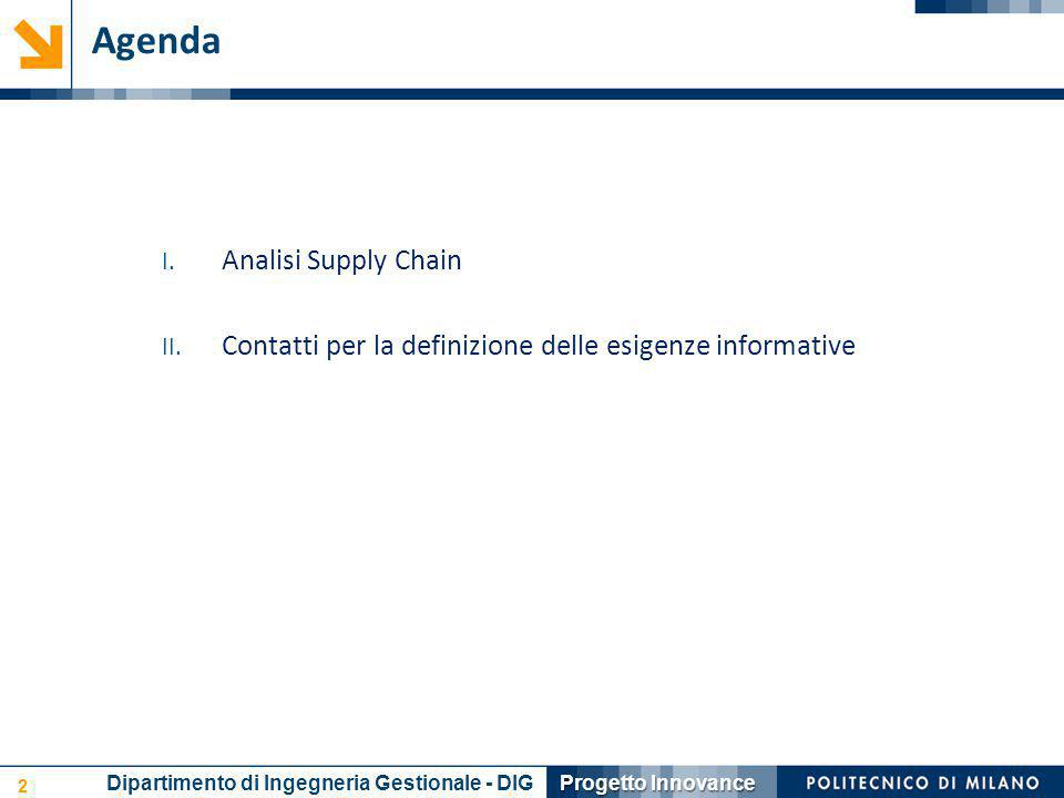 Agenda 2 I. Analisi Supply Chain II.