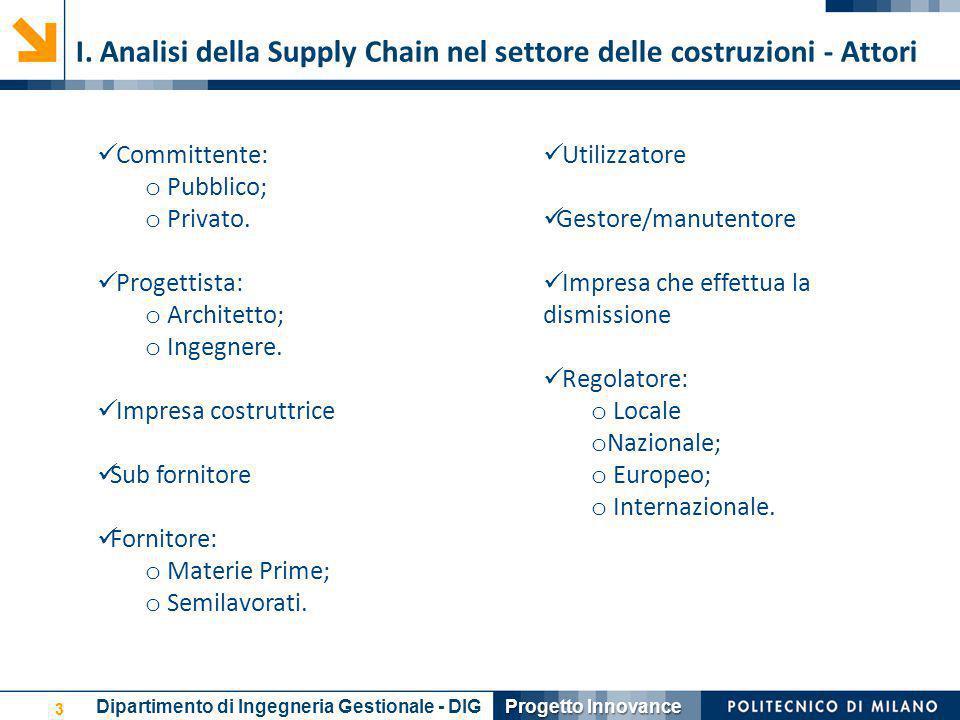 I. Analisi della Supply Chain nel settore delle costruzioni - Attori 3 Dipartimento di Ingegneria Gestionale - DIG Progetto Innovance Committente: o P