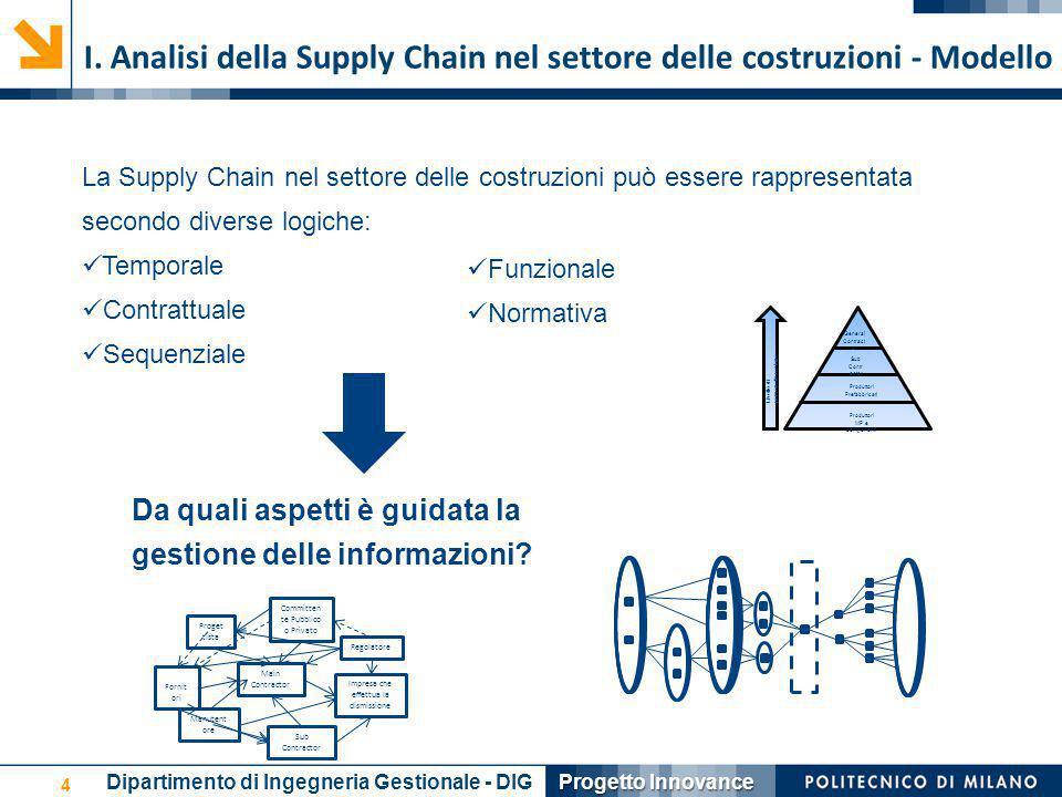 I. Analisi della Supply Chain nel settore delle costruzioni - Modello 4 Dipartimento di Ingegneria Gestionale - DIG Progetto Innovance La Supply Chain
