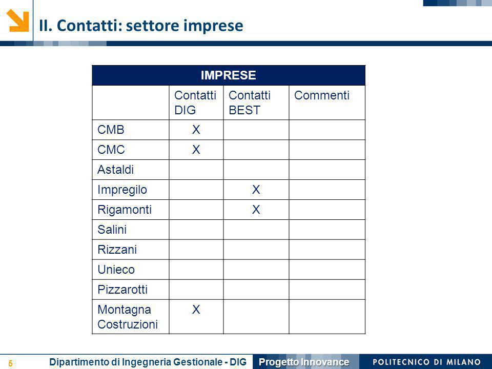 II. Contatti: settore imprese 5 Dipartimento di Ingegneria Gestionale - DIG Progetto Innovance IMPRESE Contatti DIG Contatti BEST Commenti CMBX CMCX A