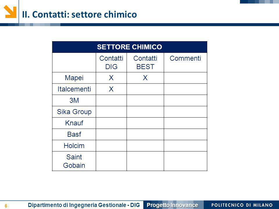 II. Contatti: settore chimico 6 Dipartimento di Ingegneria Gestionale - DIG Progetto Innovance SETTORE CHIMICO Contatti DIG Contatti BEST Commenti Map