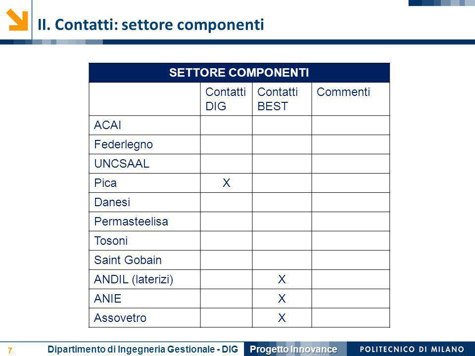 II. Contatti: settore componenti 7 Dipartimento di Ingegneria Gestionale - DIG Progetto Innovance SETTORE COMPONENTI Contatti DIG Contatti BEST Commen
