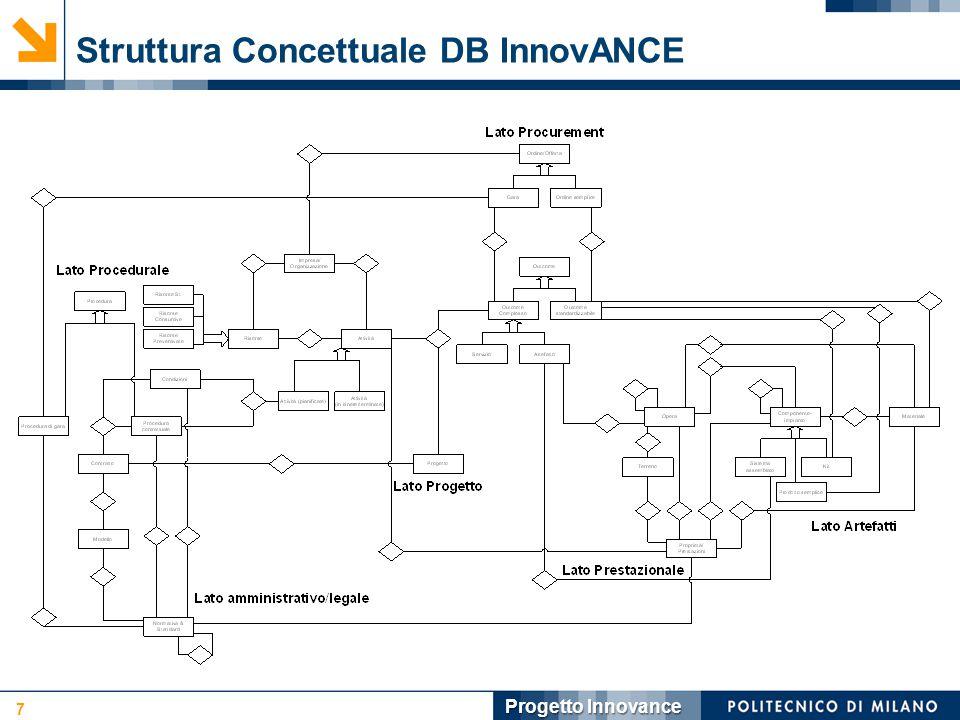 Struttura Concettuale DB InnovANCE 7 Progetto Innovance