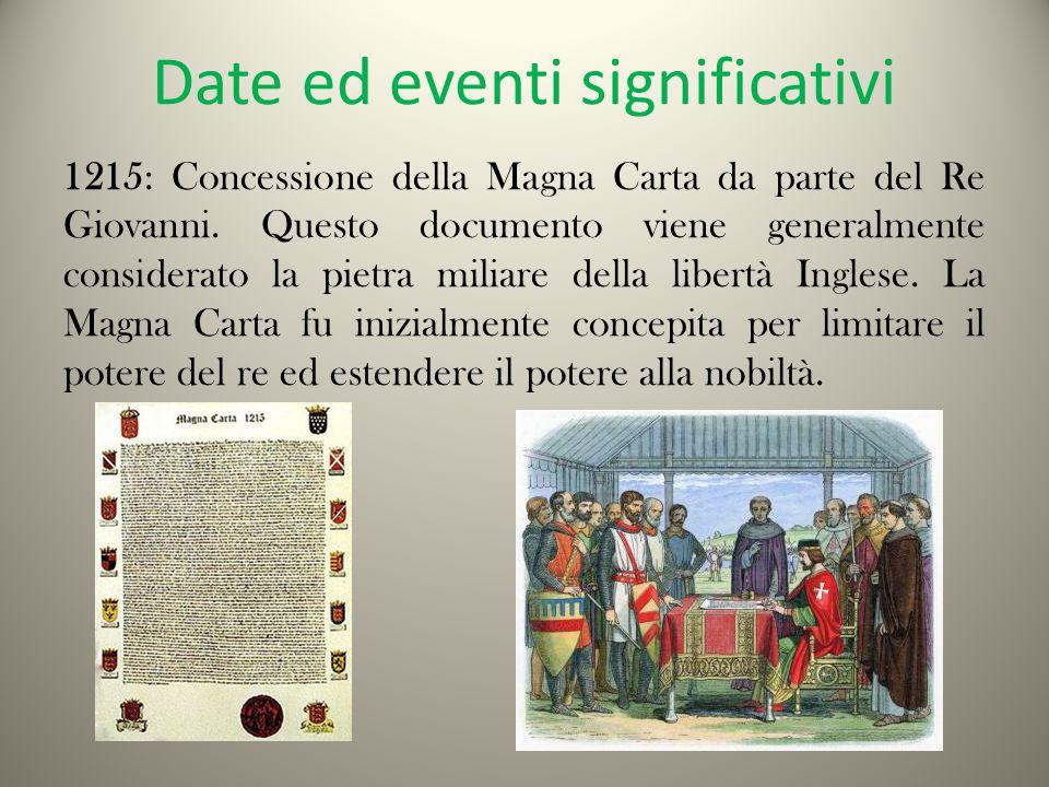 Date ed eventi significativi 1215: Concessione della Magna Carta da parte del Re Giovanni.