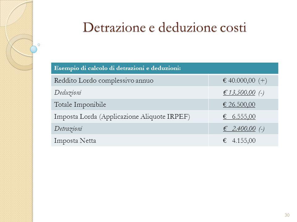 Detrazione e deduzione costi Esempio di calcolo di detrazioni e deduzioni: Reddito Lordo complessivo annuo€ 40.000,00 (+) Deduzioni€ 13.500,00 (-) Tot