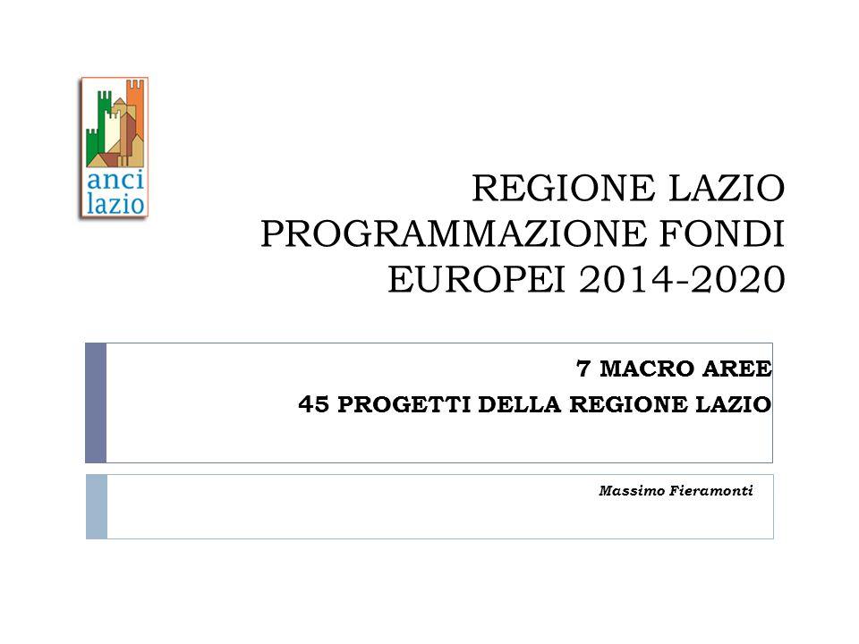 REGIONE LAZIO PROGRAMMAZIONE FONDI EUROPEI 2014-2020 7 MACRO AREE 45 PROGETTI DELLA REGIONE LAZIO Massimo Fieramonti