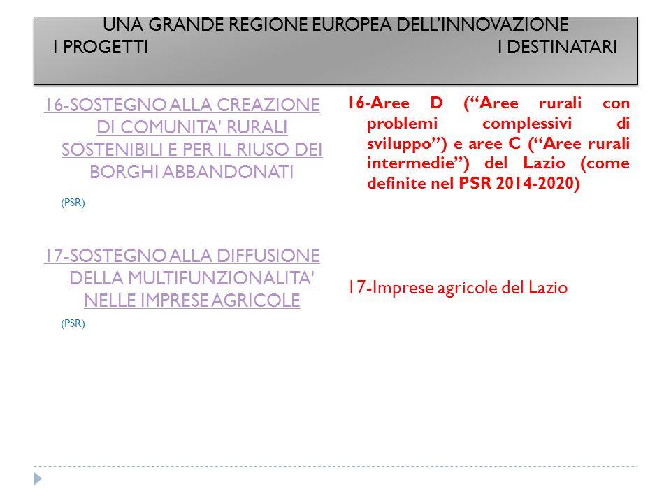 16-SOSTEGNO ALLA CREAZIONE DI COMUNITA RURALI SOSTENIBILI E PER IL RIUSO DEI BORGHI ABBANDONATI (PSR) 17-SOSTEGNO ALLA DIFFUSIONE DELLA MULTIFUNZIONALITA NELLE IMPRESE AGRICOLE (PSR) 16-Aree D ( Aree rurali con problemi complessivi di sviluppo ) e aree C ( Aree rurali intermedie ) del Lazio (come definite nel PSR 2014-2020) 17-Imprese agricole del Lazio UNA GRANDE REGIONE EUROPEA DELL'INNOVAZIONE I PROGETTI I DESTINATARI