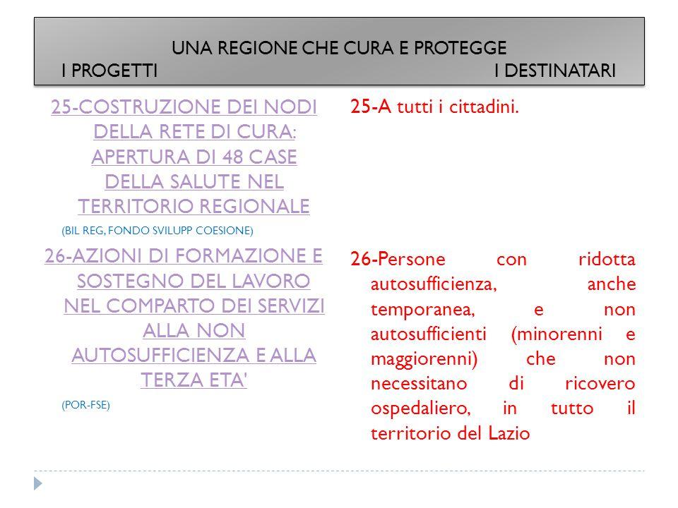 25-COSTRUZIONE DEI NODI DELLA RETE DI CURA: APERTURA DI 48 CASE DELLA SALUTE NEL TERRITORIO REGIONALE (BIL REG, FONDO SVILUPP COESIONE) 26-AZIONI DI FORMAZIONE E SOSTEGNO DEL LAVORO NEL COMPARTO DEI SERVIZI ALLA NON AUTOSUFFICIENZA E ALLA TERZA ETA (POR-FSE) 25-A tutti i cittadini.