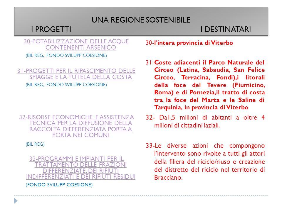 30-POTABILIZZAZIONE DELLE ACQUE CONTENENTI ARSENICO (BIL REG, FONDO SVILUPP COESIONE) 31-PROGETTI PER IL RIPASCIMENTO DELLE SPIAGGE E LA TUTELA DELLA COSTA (BIL REG, FONDO SVILUPP COESIONE) 32-RISORSE ECONOMICHE E ASSISTENZA TECNICA PER LA DIFFUSIONE DELLA RACCOLTA DIFFERENZIATA PORTA A PORTA NEI COMUNI (BIL REG) 33-PROGRAMMI E IMPIANTI PER IL TRATTAMENTO DELLE FRAZIONI DIFFERENZIATE, DEI RIFIUTI INDIFFERENZIATI E DEI RIFIUTI RESIDUI (FONDO SVILUPP COESIONE) 30-l intera provincia di Viterbo 31-Coste adiacenti il Parco Naturale del Circeo (Latina, Sabaudia, San Felice Circeo, Terracina, Fondi),i litorali della foce del Tevere (Fiumicino, Roma) e di Pomezia,il tratto di costa tra la foce del Marta e le Saline di Tarquinia, in provincia di Viterbo 32- Da1,5 milioni di abitanti a oltre 4 milioni di cittadini laziali.