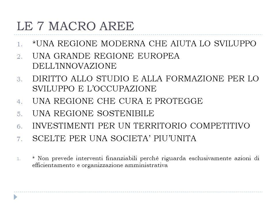 22-FORMAZIONE PROFESSIONALE PER I GREEN JOBS E PER LA CONVERSIONE ECOLOGICA (POR-FSE, PSR) 23-TORNO SUBITO: INSERIMENTO LAVORATIVO DEI GIOVANI ATTRAVERSO AZIONI DI FORMAZIONE/LAVORO IN ITALIA E ALL ESTERO (POR-FSE) 24-SPERIMENTAZIONE DEL CONTRATTO DI RICOLLOCAZIONE (POR-FSE) 22-Giovani e adulti, occupati e in cerca di occupazione, in possesso di un titolo di studio di istruzione superiore o di una laurea, in particolare, in discipline scientifiche, giuridiche, economiche e ingegneria.