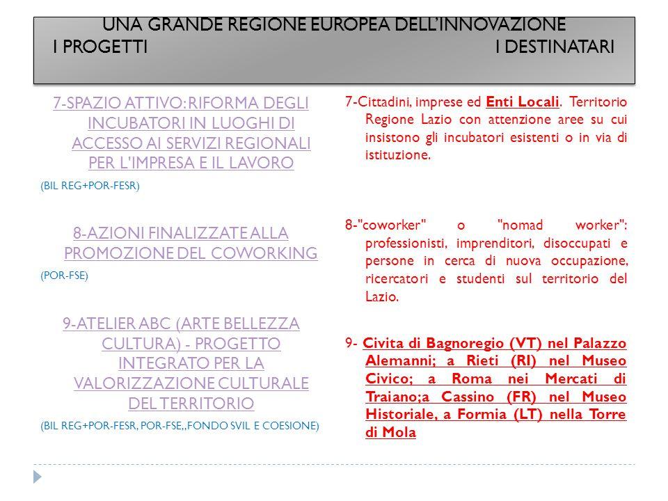 7-SPAZIO ATTIVO: RIFORMA DEGLI INCUBATORI IN LUOGHI DI ACCESSO AI SERVIZI REGIONALI PER L IMPRESA E IL LAVORO (BIL REG+POR-FESR) 8-AZIONI FINALIZZATE ALLA PROMOZIONE DEL COWORKING (POR-FSE) 9-ATELIER ABC (ARTE BELLEZZA CULTURA) - PROGETTO INTEGRATO PER LA VALORIZZAZIONE CULTURALE DEL TERRITORIO (BIL REG+POR-FESR, POR-FSE,,FONDO SVIL E COESIONE) 7-Cittadini, imprese ed Enti Locali.