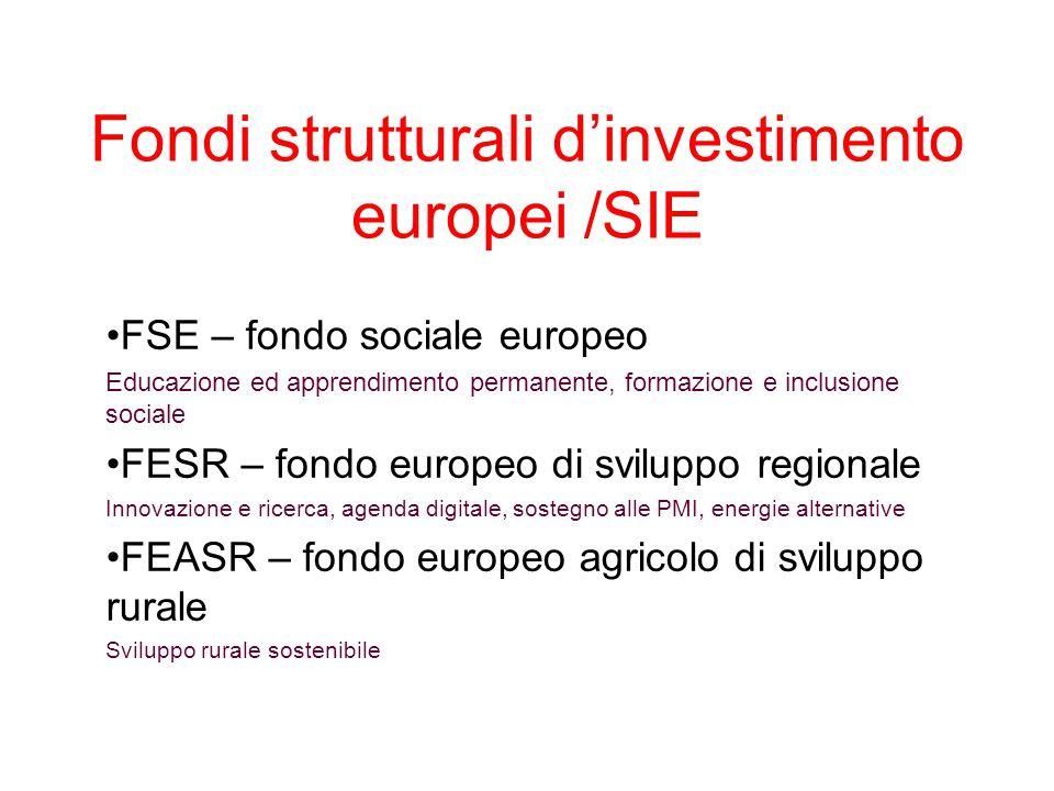 Fondi strutturali d'investimento europei /SIE FSE – fondo sociale europeo Educazione ed apprendimento permanente, formazione e inclusione sociale FESR