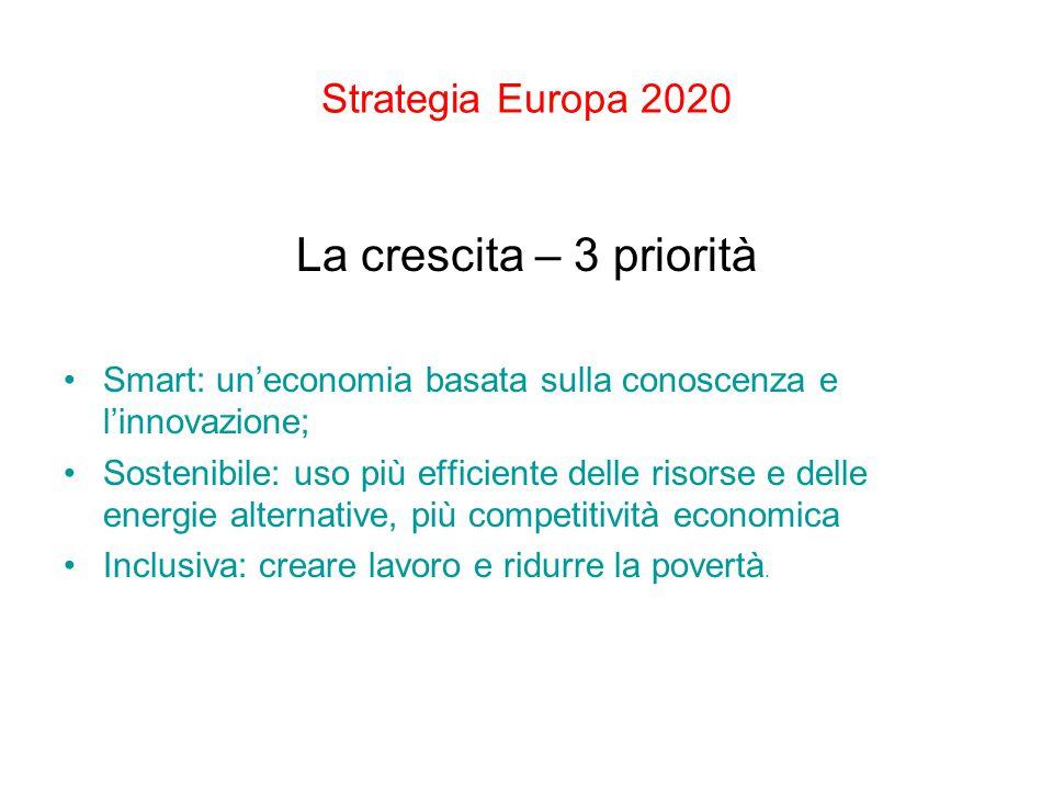 Strategia Europa 2020 La crescita – 3 priorità Smart: un'economia basata sulla conoscenza e l'innovazione; Sostenibile: uso più efficiente delle risor